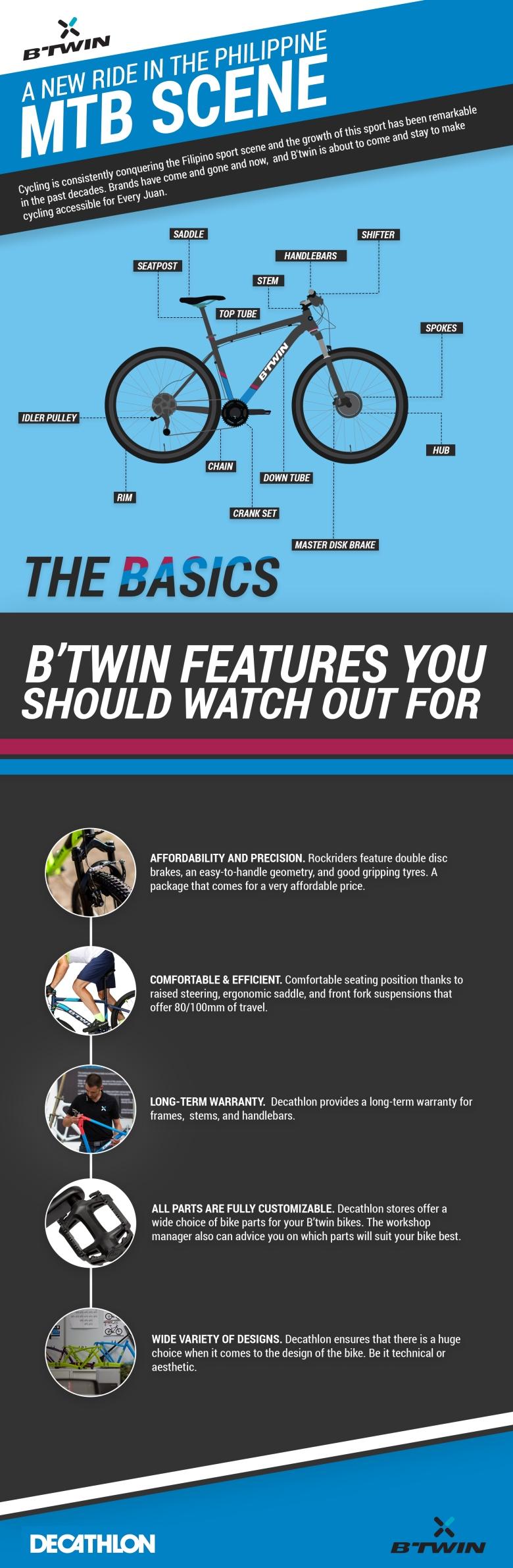 decathlono_bike_btwin_infographic
