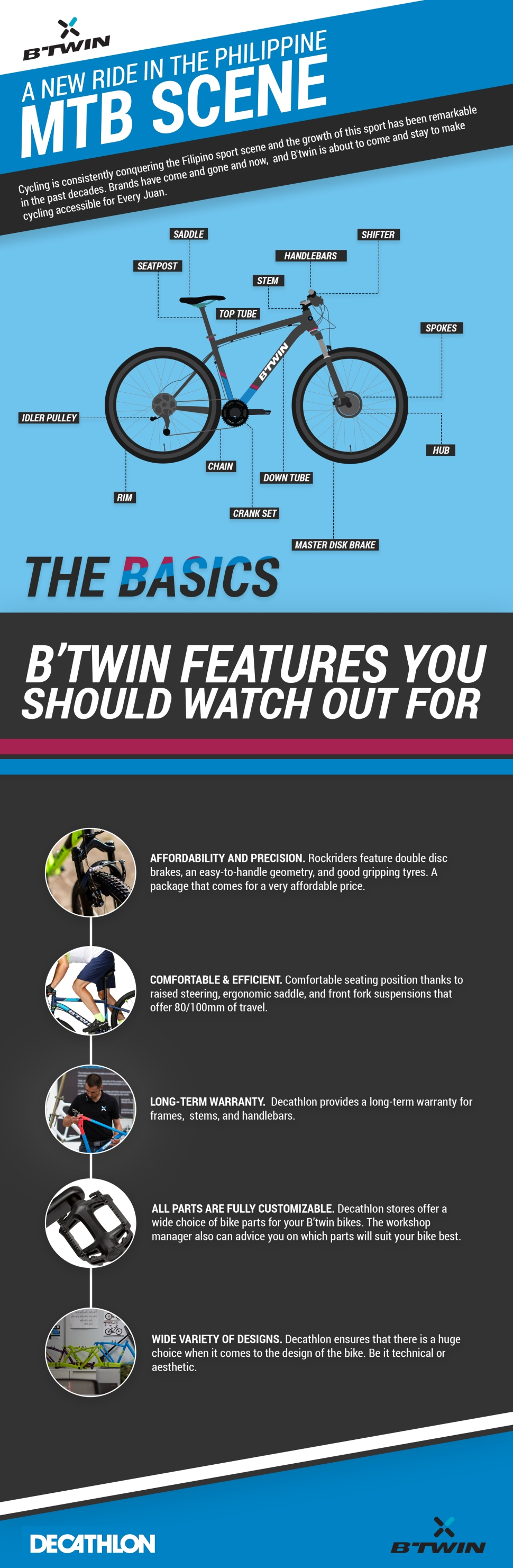 decathlono_bike_btwin_infographic